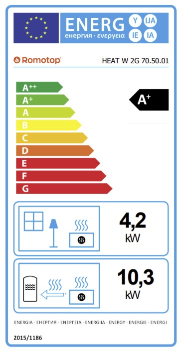 Energetska nalepnica kamin za etažno grejanje Heat W 70.50.01