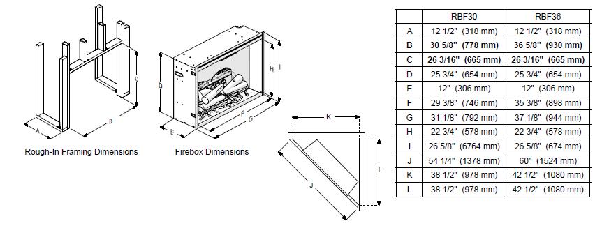 "Tehnički crtež Revillusion Firebox 36"""