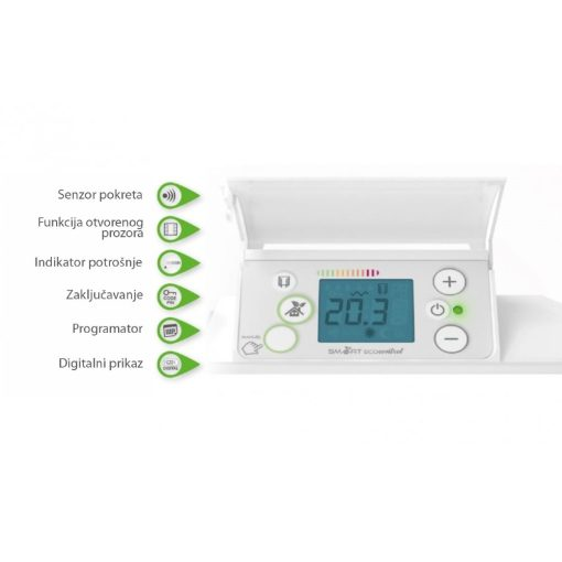 Ekran i funkcije Actua Smart ECOcontrol Airelec