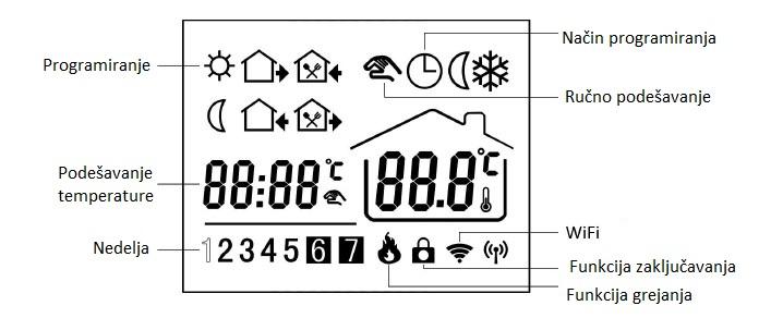 Ekran digitalnog termostata 819H
